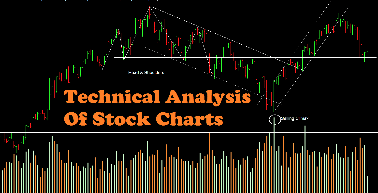 an analysis of the moral philosophy of the stock market Philosophy 110 ch 3 study  the stock market prediction scam  a defender of the problem of evil argument can concede that moral evils are the result of people .